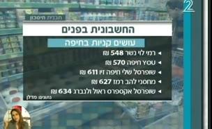 הבדיקה היומית - מחירי הסופרים בחיפה