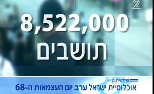 """יום העצמאות תשע""""ו: ישראל במספרים"""